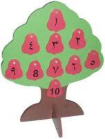 105-06-PohonAngkaArabDanAngka1-10